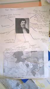 διδασκαλία ιστορίας