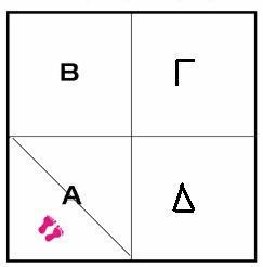 4 τετράγωνα