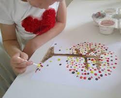 ζωγραφική με μπατονέτες